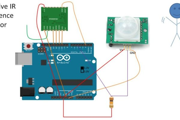 Step 7 Uber Home Automation w-Arduino & Pi