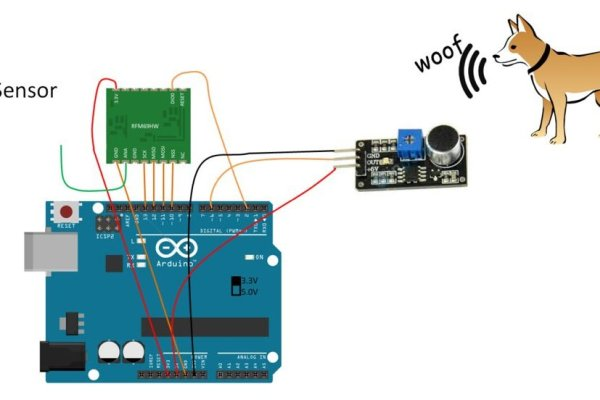 Step 8 Uber Home Automation w- Arduino & Pi