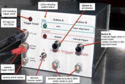 Laser trigger box front