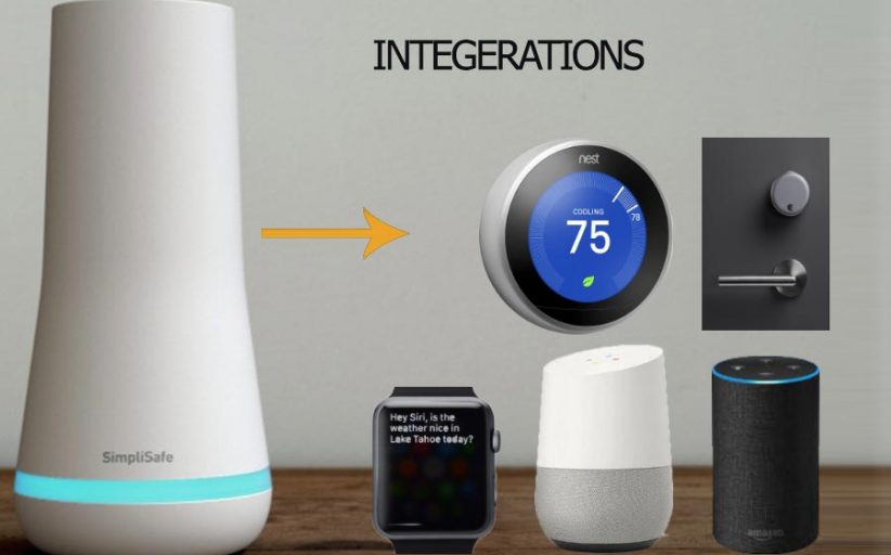 Simplisafe Integrations